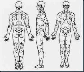 pontos-vitais-corpo-humano