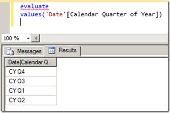 Querying Calendar Quarter of Year