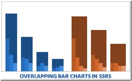 Overlapping charts in SSRS