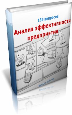анализ эффективности предприятия
