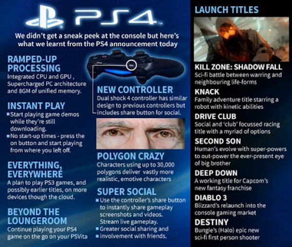 PS4 resume