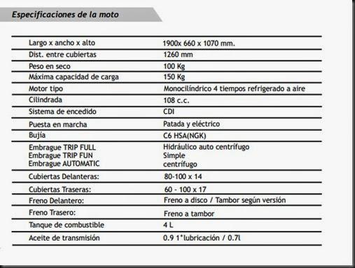 especificaciones tecnicas guerrero 110 a