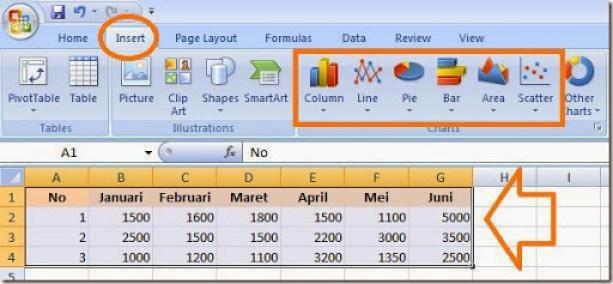 cara membuat table chart microsoft office