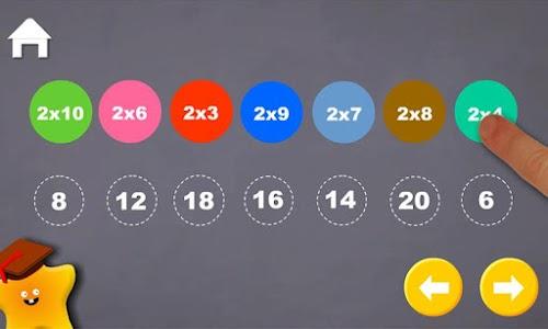 Multiplication Fun screenshot 0