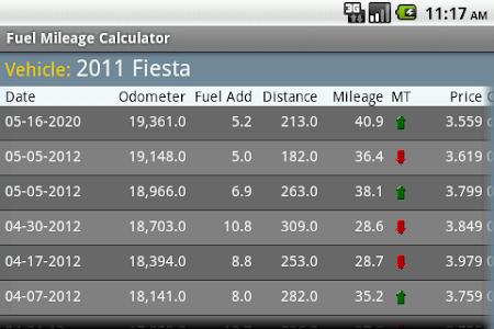 Fuel Mileage Calculator screenshot 3