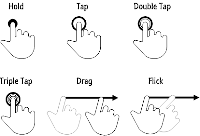 Ubuntu multi touch