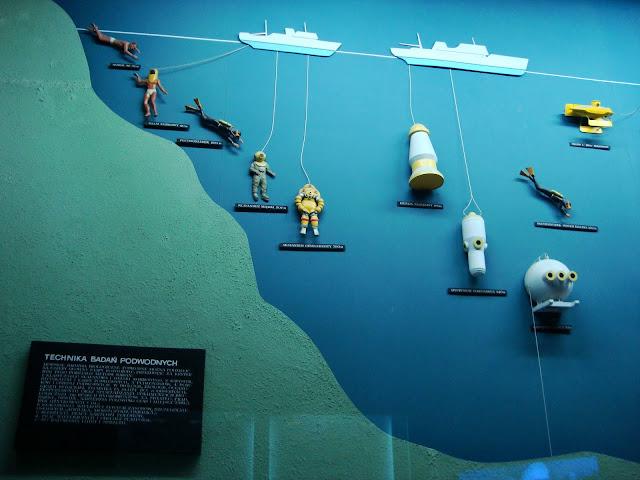 Techniki badan podwodnych