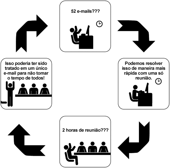 ciclocorporativo Ciclo corporativo