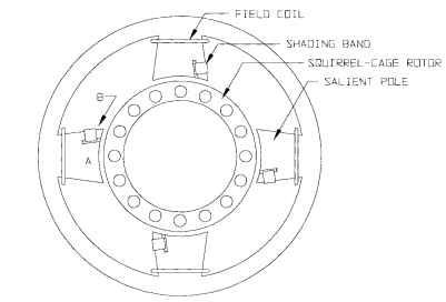motor pole calculation