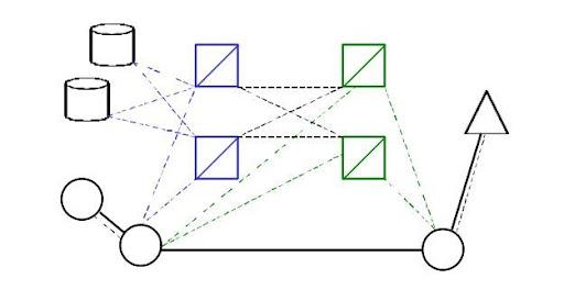 Arsitektur jaringan SS7