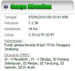 Info Gempa Sumatera 7 April 2010 Versi BMKG