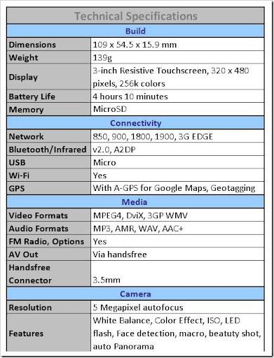 LG-GW620-India