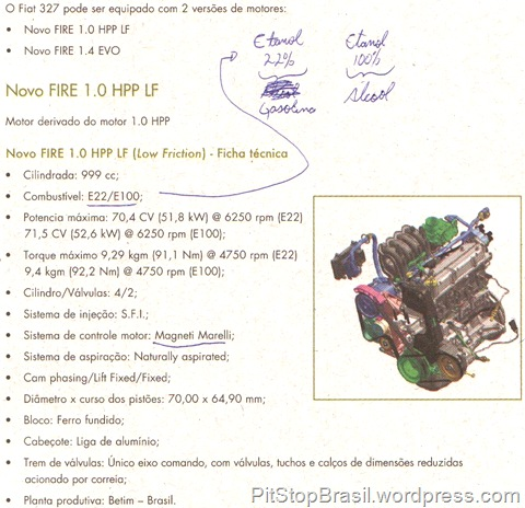 Novo Fiat Uno-327 infos (7)