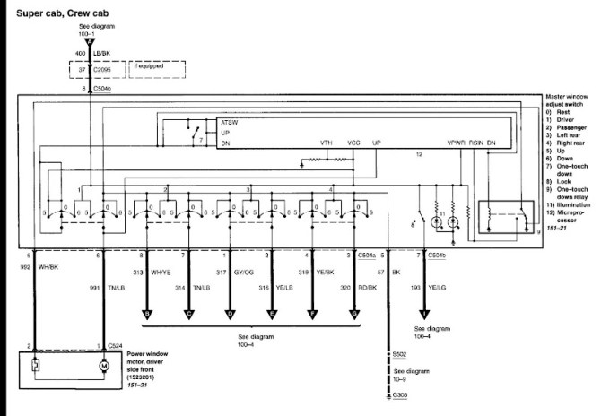diagram 99 f150 door wiring diagrams full version hd