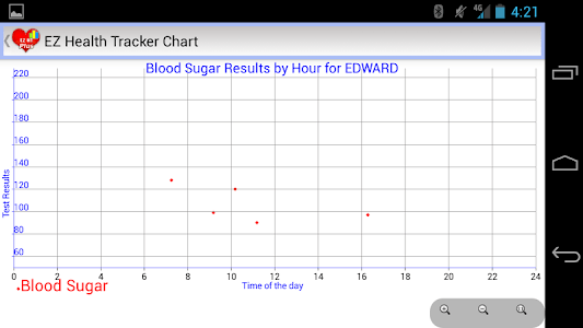EZ Health Tracker Plus screenshot 6
