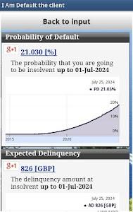 Risk Estimater by I Am Default screenshot 9