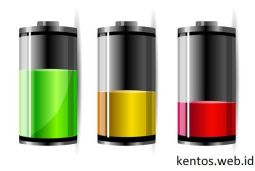 Cara Mengatasi Baterai Boros Setelah Custom Rom Android Kentos Blog S