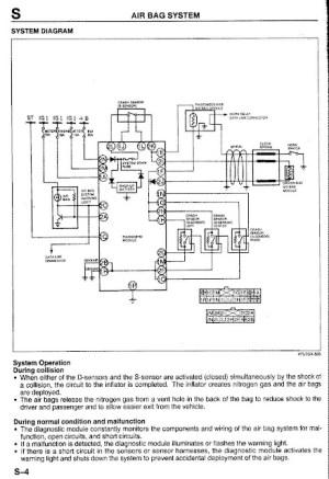 1991 Mazda Miata Air Bag Diagnostic Computer Repair & System Down Fuse Replacement [Cars
