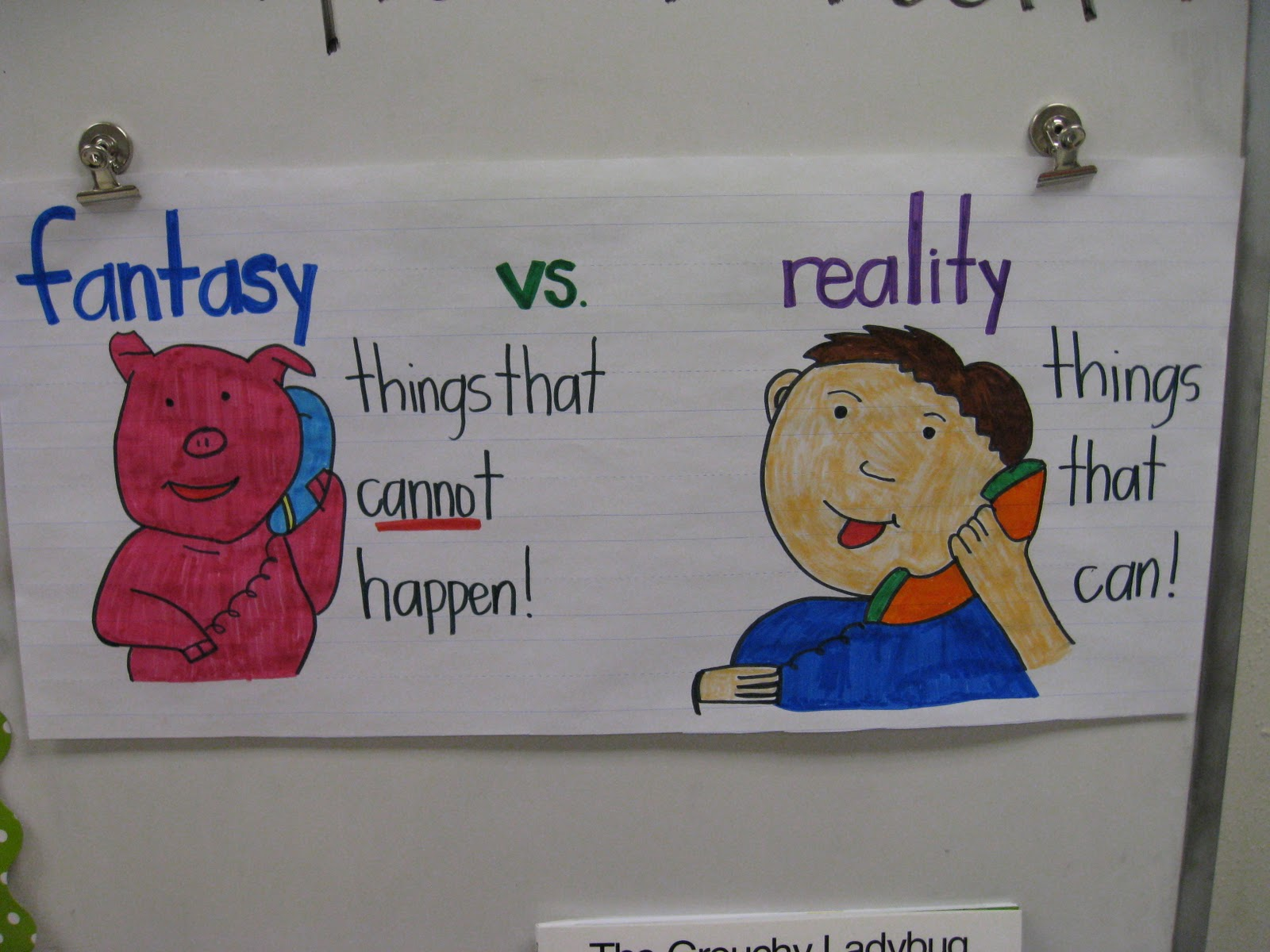 The First Grade Jungle More Anchor Charts