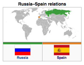 Russia - Spain Relations