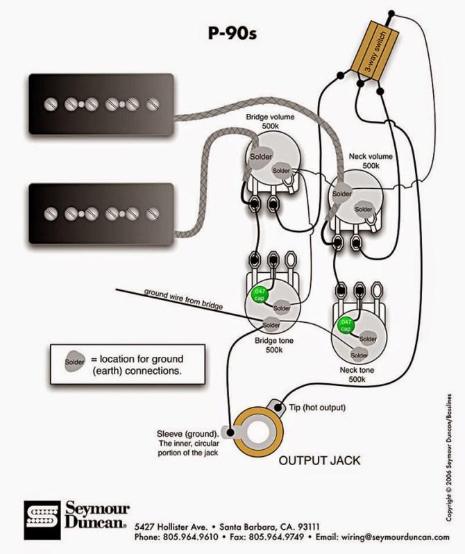 rail p90 seymour duncan wiring diagrams  1966 mustang