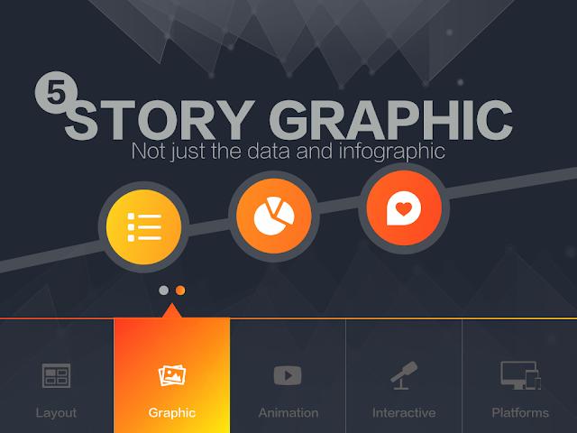 簡報故事與資訊圖表