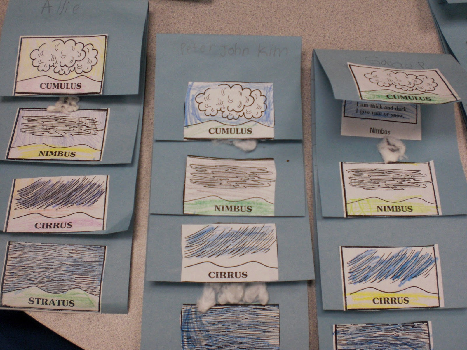 Patties Classroom What Are The 4 Kinds Of Clouds