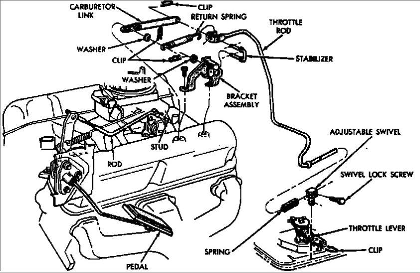 Diagram Fuse Box 91 Dodge Dakota File Tj93509