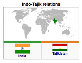India–Tajikistan Relations