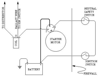 mercruiser starter wiring diagram wiring diagram mercruiser 470 wiring diagram