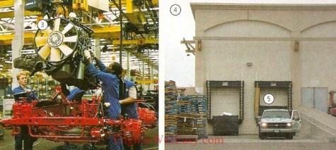 Fabrika - İş / Meslek - Fotoğraf Sözlüğü