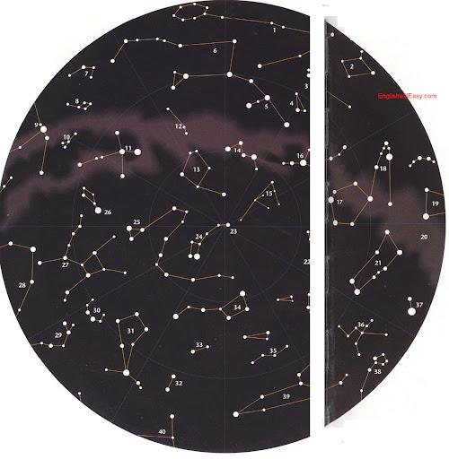 Constelaciones del hemisferio norteño 1. Piscis, peces 2. CETUS, ballena 3. Aries, RAM 4. Triángulo Triangulum. 5. Andrómeda, Andrómeda 6. Pegasus, caballo alado 7. Equuleus, pequeño caballo 8. Delphin, delfín. 9. Aquila, águila 10. SAGITTA, flecha 11. Cygnus, cisne 12. Lacerta, lagarto 13. CEPHEUS, rey 14. Cassiopeia, señora en la silla 15. Camelopardus, jirafa 16. Perseus, Perseus 17. Auriga, Auriga 18. Tauro, Toro 19. Orion, cazador 20. La vía Láctea 21. Géminis, gemelos 22. Lince 23. Polaris, North Star 24. Osa menor, pequeña Osa 25. Draco, dragón 26. Lyra, Lira 27. Hércules, Hércules 28. Ophiuchus, portador de la serpiente 29. Serpens, serpiente 30. Corona boreis, corona norteña 31. Bootes, pastor 32. Coma Berenices, pelo de Berenice 33. Bastones Venatici, perros de caza 34. Osa mayor, gran oso 35. Leo menor, pequeño León 36. Cáncer, cangrejo 37. Canis minor, perrito 38. Hydra, serpiente de agua 39. Leo, León 40. Virgo, Virgen.