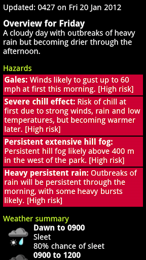 Met Office Mountain Forecast