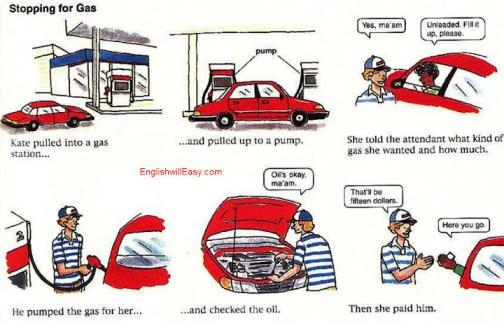 رانندگی همراه انگلیسی فرهنگ لغت تصویری برای فعالیت های روزمره