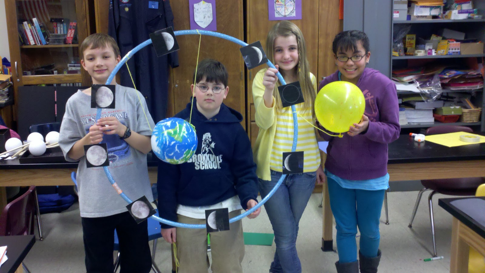 Bronxville Science Department Sixth Grade Moon Phase