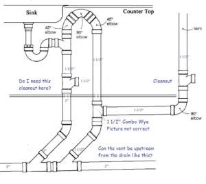 Island Sink Venting | Terry Love Plumbing & Remodel DIY