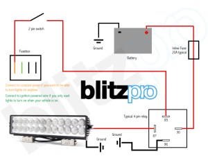 Blitzpro Hawk 21S LED Light Bar Group Buy | Page 34