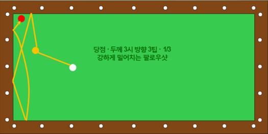 리버스샷 응용 2
