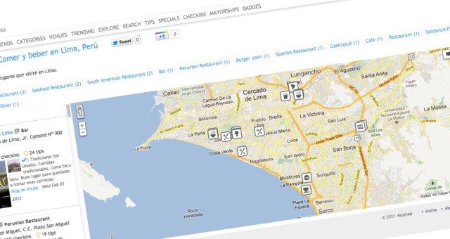 Lista de sitios en Lima