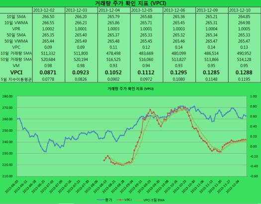 2013-12-10 VPCI