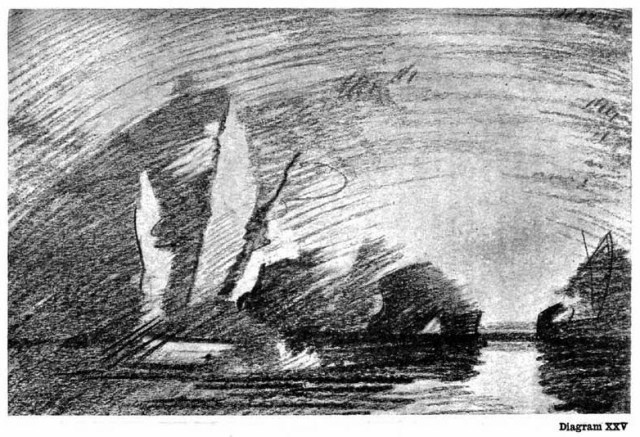 """Diagram XXV. SHOWING THE PRINCIPLE ON WHICH THE MASS OR TONE RHYTHM IS ARRANGED IN TURNER'S PICTURE IN THE NATIONAL GALLERY OF BRITISH ART, """"ULYSSES DERIDING POLYPHEMUS"""""""