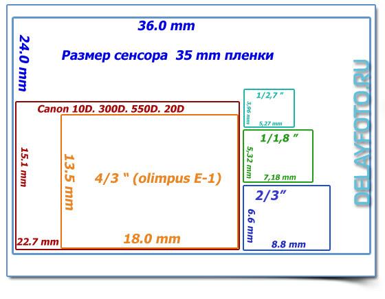 безотцовщиNA: размер матрицы фото