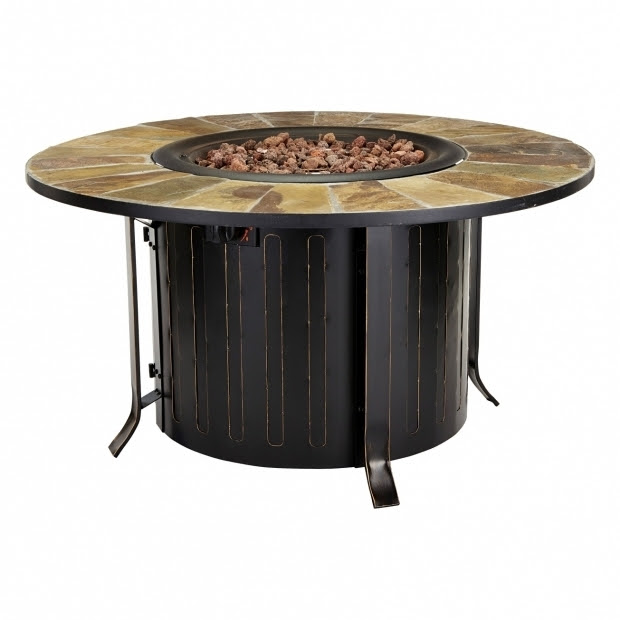 Ace Hardware Gas Fire Pit | Home Decoration on Ace Hardware Fire Pit  id=42219