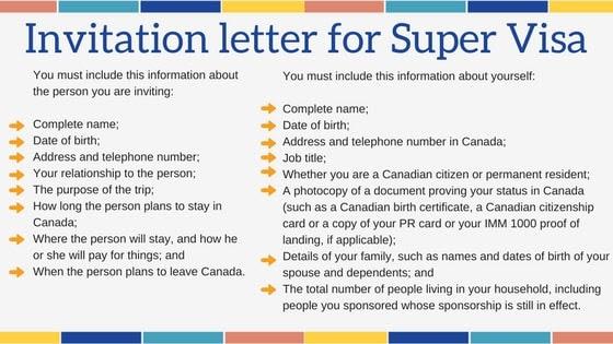 super visa invitation letter sample