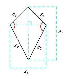 Untuk menghitung luas trapesium tersebut maka kita harus mencari tingginya terlebih dahulu. Contoh Soal Dan Jawaban Jajaran Genjang Trapesium Dan