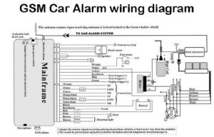 Car Alarms With Remote Start Reviews: Hot CAR ALARM WIRING