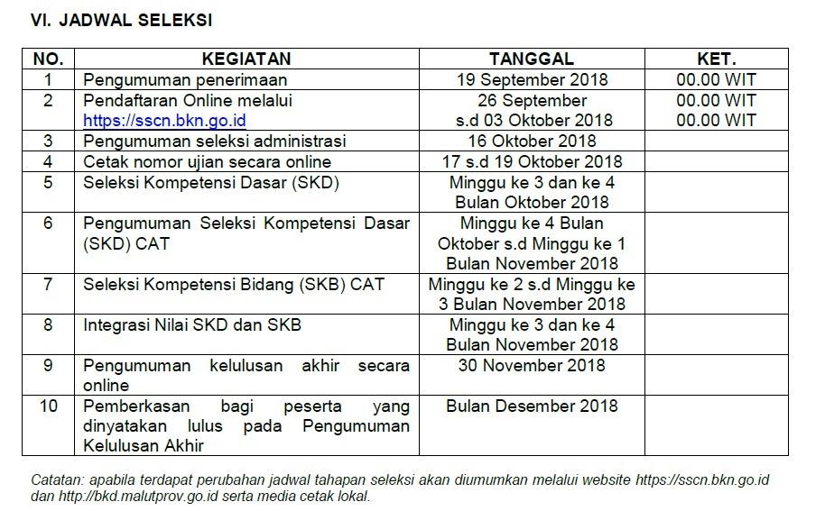 Contoh surat penyataan dan surat lamaran untuk syarat. Cari Contoh Surat Lamaran Cpns Provinsi Lampung - Kumpulan ...