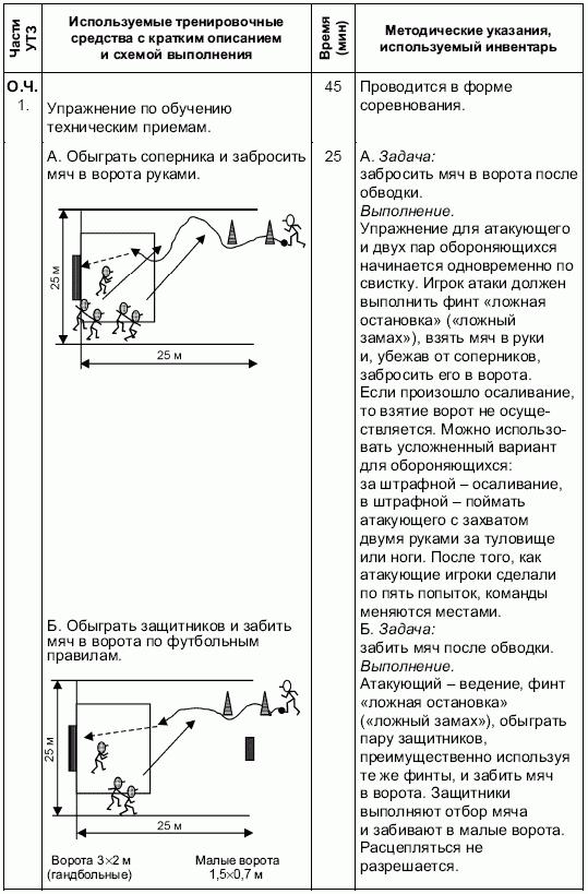 kosinka: план конспект военное дело