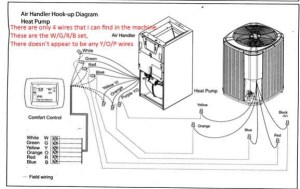 AS Heat Pump thermostat wiring ~ dream