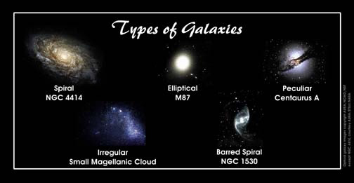 Welcome to Lauryn's blog!!! :): Galaxies
